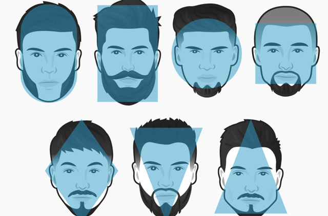 подбор формы бороды по типу лица