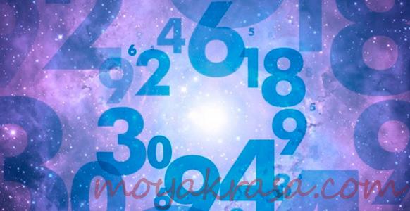 счастливые числа для всех знаков Зодиака